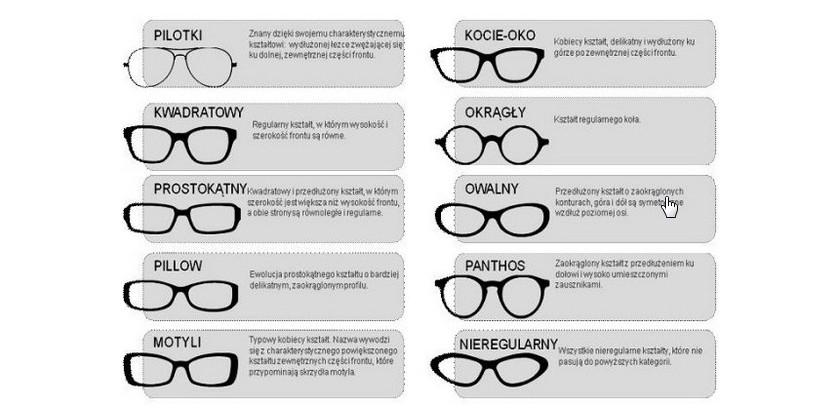 d6b816b3a23a Jak dobrać odpowiednie okulary